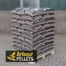 Pellets2burn goedkoopste van Nederland!